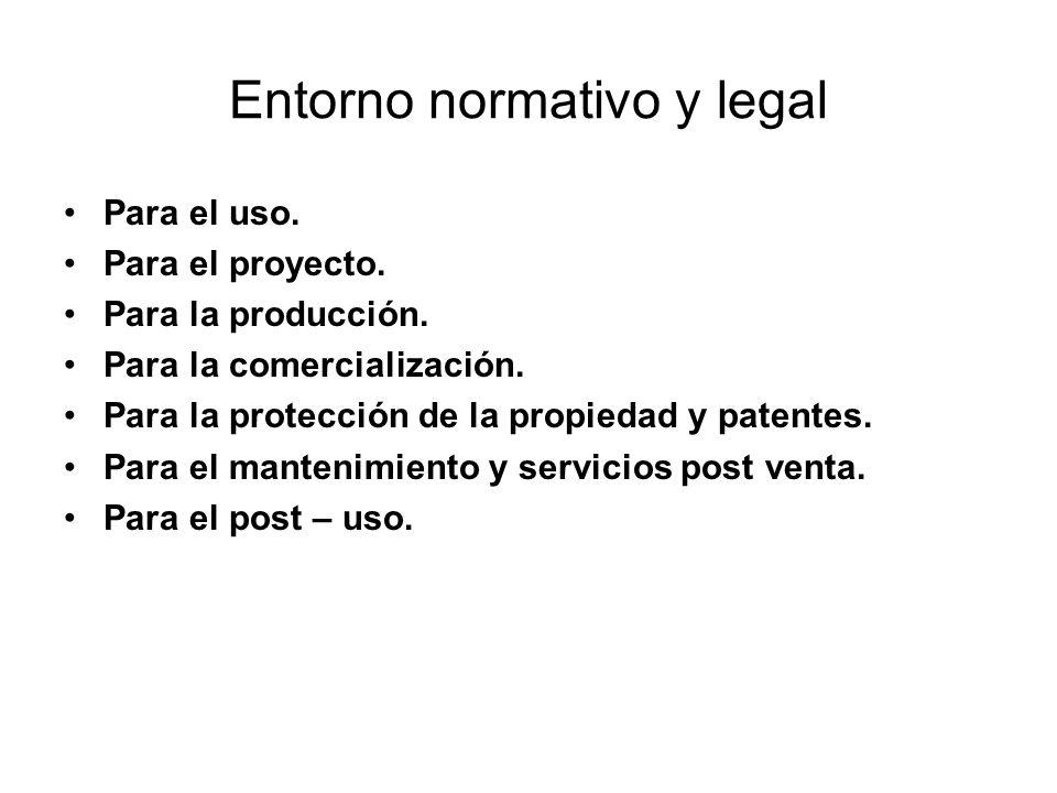 Entorno normativo y legal