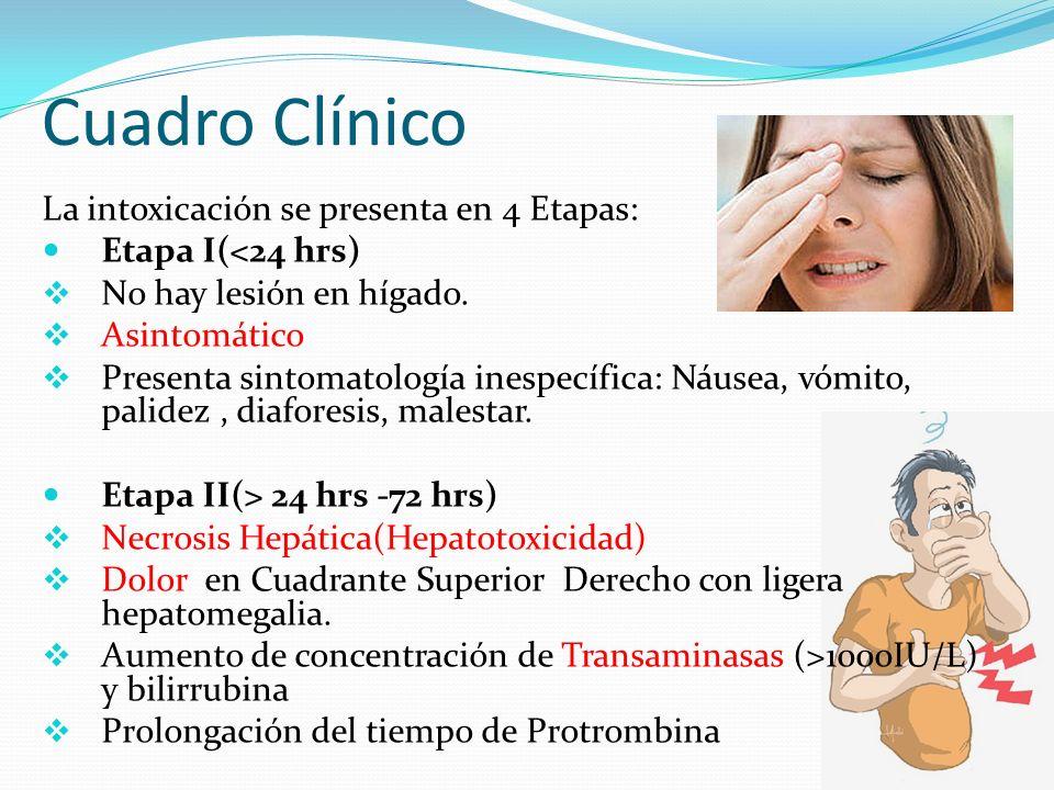 Cuadro Clínico La intoxicación se presenta en 4 Etapas: