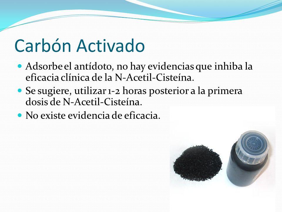 Carbón ActivadoAdsorbe el antídoto, no hay evidencias que inhiba la eficacia clínica de la N-Acetil-Cisteína.