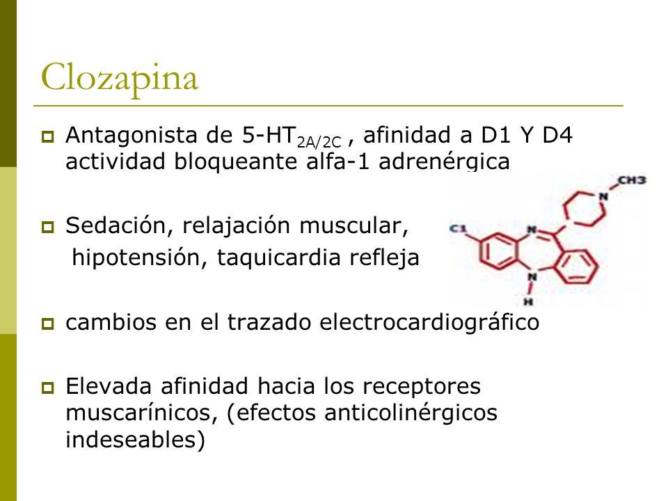 Clozapina Antagonista de 5-HT2A/2C , afinidad a D1 Y D4 actividad bloqueante alfa-1 adrenérgica. Sedación, relajación muscular,