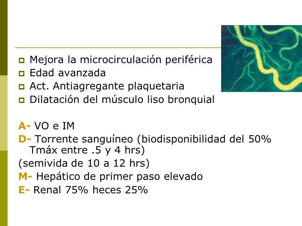 Mejora la microcirculación periférica