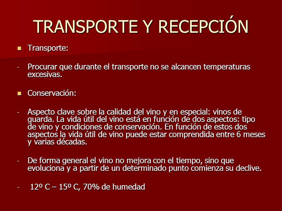 TRANSPORTE Y RECEPCIÓN