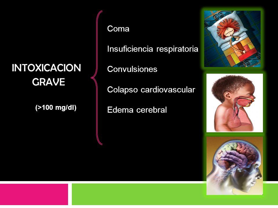 INTOXICACION GRAVE Coma Insuficiencia respiratoria Convulsiones