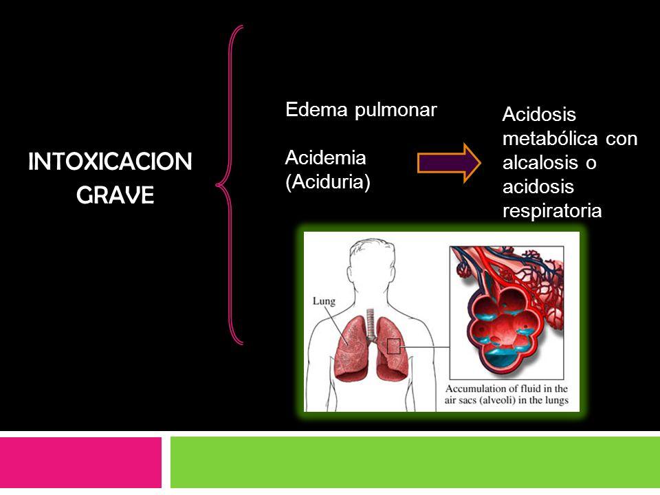 INTOXICACION GRAVE Edema pulmonar