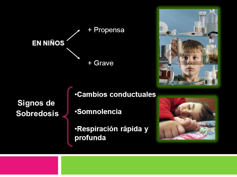 Signos de Sobredosis + Propensa + Grave Cambios conductuales