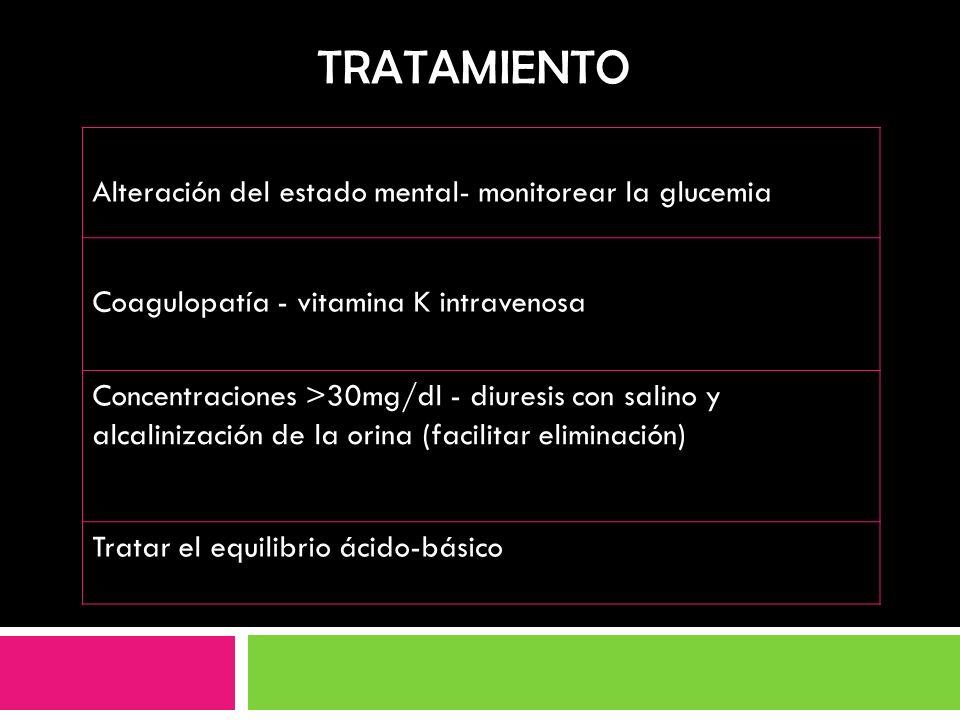 TRATAMIENTO Alteración del estado mental- monitorear la glucemia
