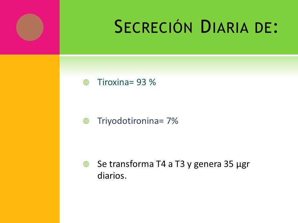 Secreción Diaria de: Tiroxina= 93 % Triyodotironina= 7%