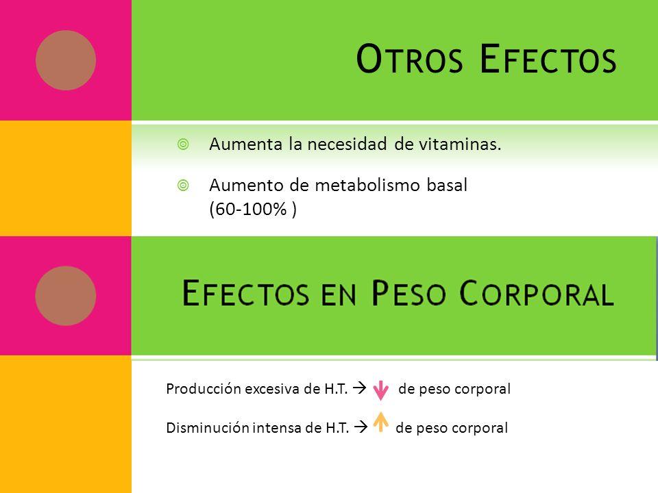 Otros Efectos Aumenta la necesidad de vitaminas.