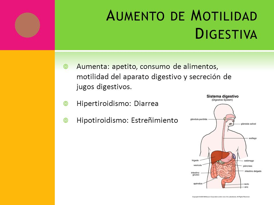 Aumento de Motilidad Digestiva