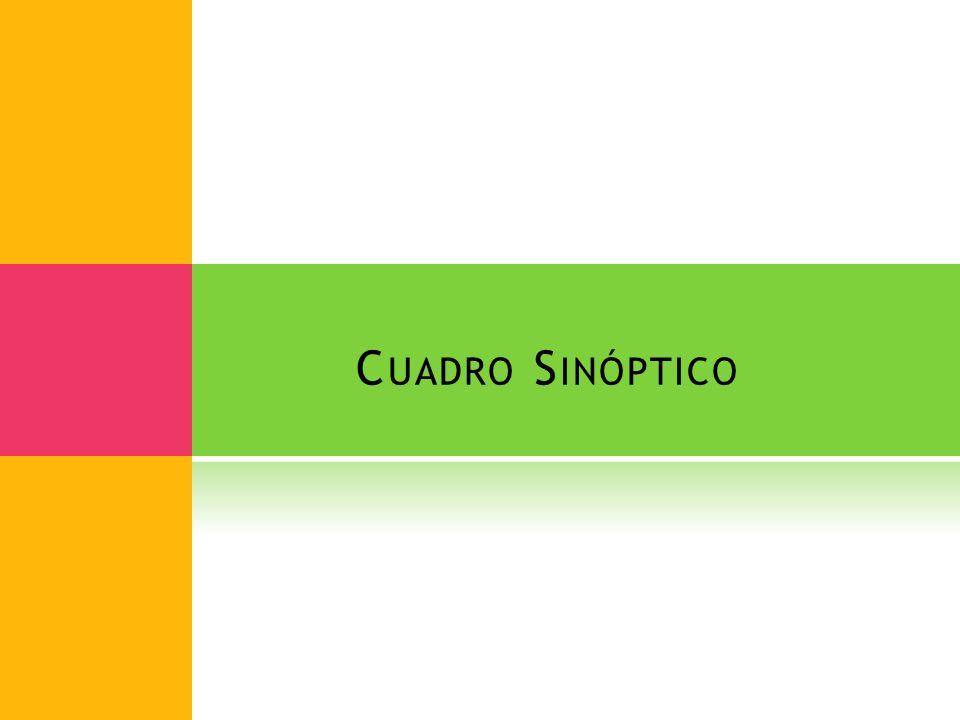 Cuadro Sinóptico