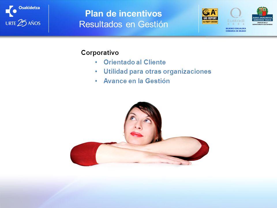 Plan de incentivos Resultados en Gestión
