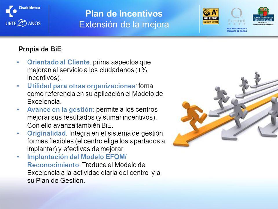 Plan de Incentivos Extensión de la mejora