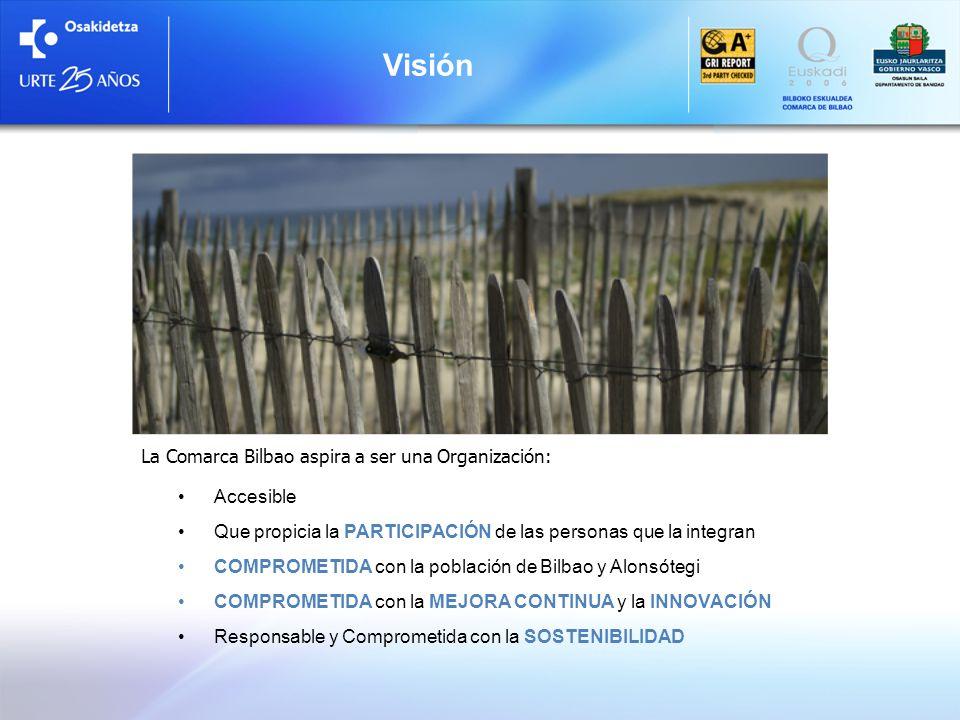 Visión La Comarca Bilbao aspira a ser una Organización: Accesible