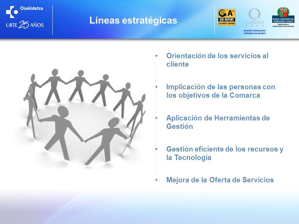 Líneas estratégicas Orientación de los servicios al cliente