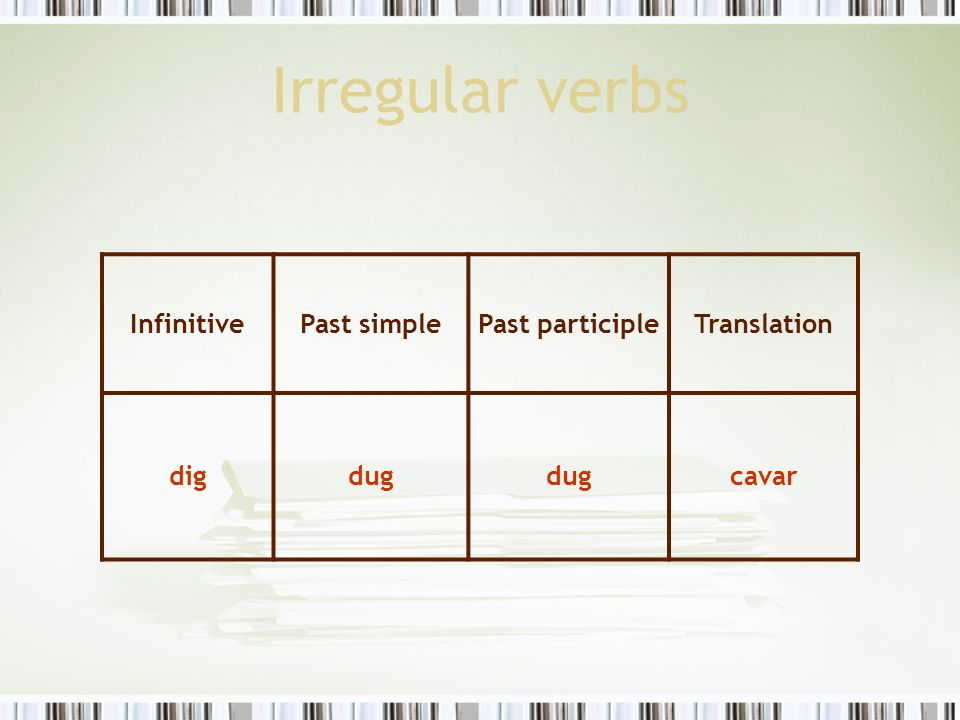 Irregular verbs Infinitive Past simple Past participle Translation dig