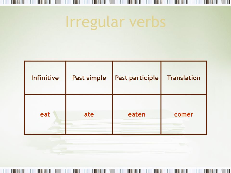 Irregular verbs Infinitive Past simple Past participle Translation eat