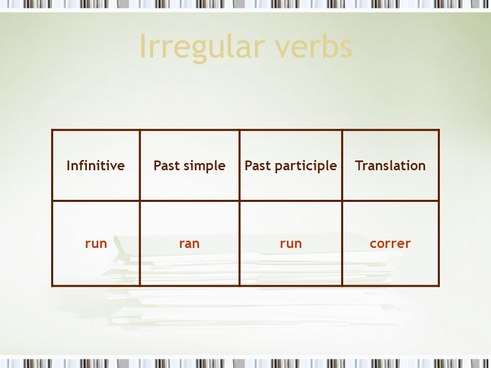 Irregular verbs Infinitive Past simple Past participle Translation run