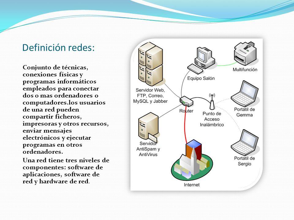 Definición redes: