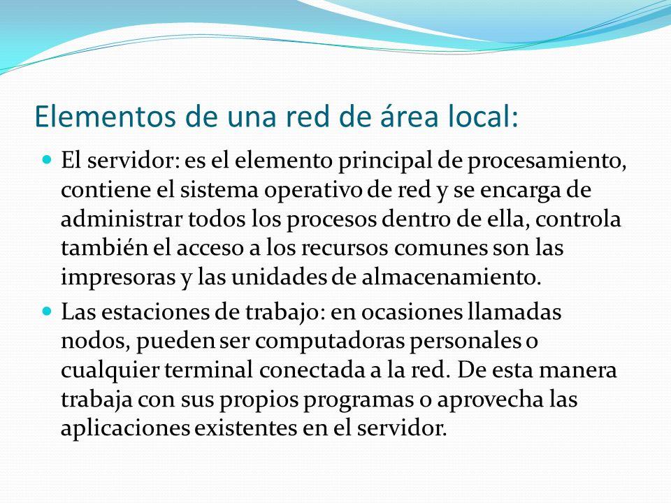Elementos de una red de área local: