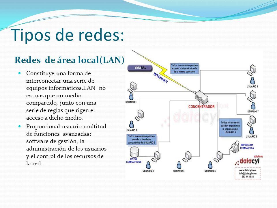 Tipos de redes: . Redes de área local(LAN)