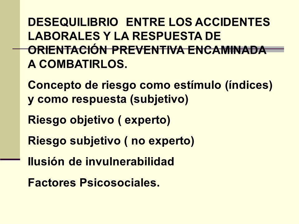 DESEQUILIBRIO ENTRE LOS ACCIDENTES LABORALES Y LA RESPUESTA DE ORIENTACIÓN PREVENTIVA ENCAMINADA A COMBATIRLOS.