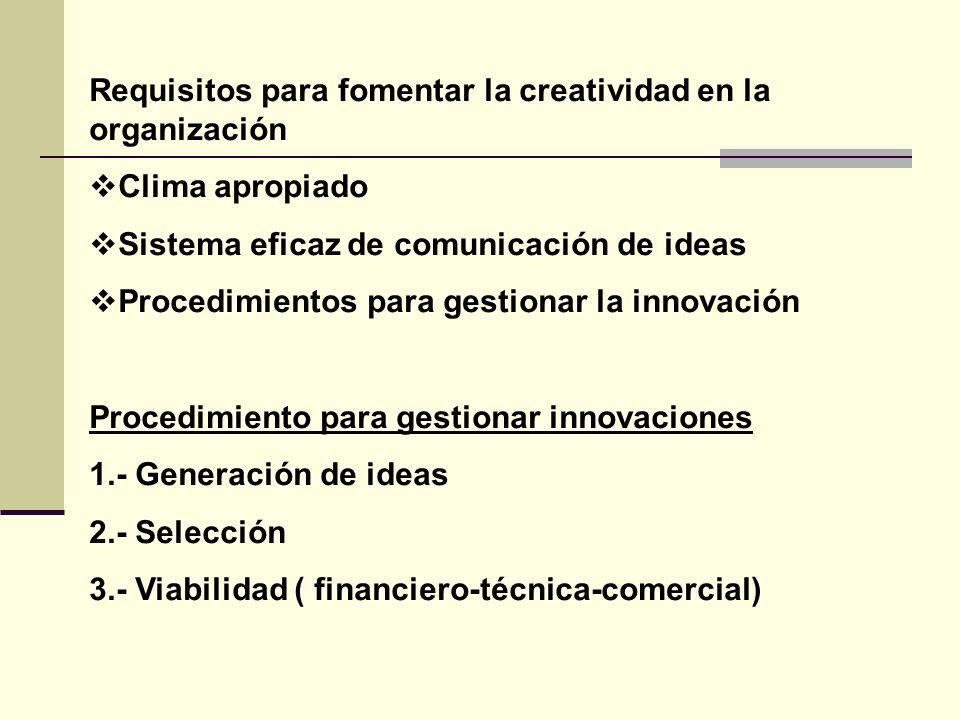 Requisitos para fomentar la creatividad en la organización