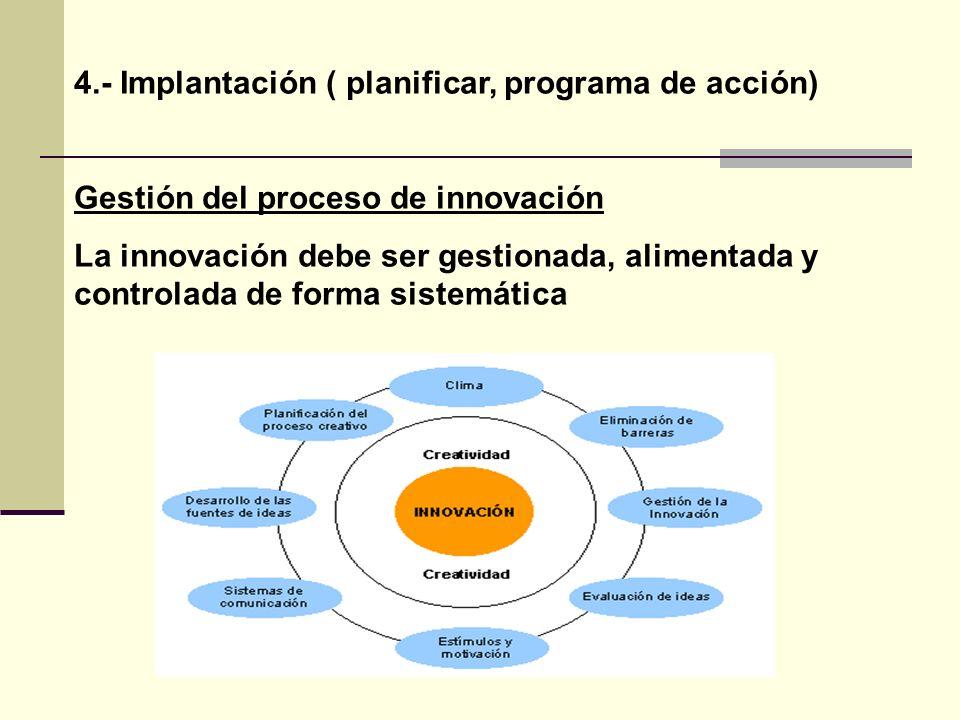 4.- Implantación ( planificar, programa de acción)