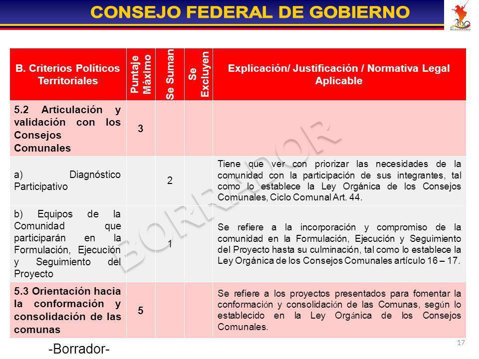 Se refiere a los proyectos presentados para fomentar la conformación y consolidación de las Comunas, según lo establecido en la Ley Orgánica de los Consejos Comunales.