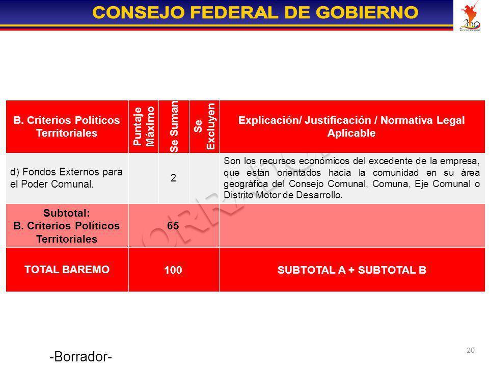 -Borrador- SUBTOTAL A + SUBTOTAL B 100 TOTAL BAREMO 65