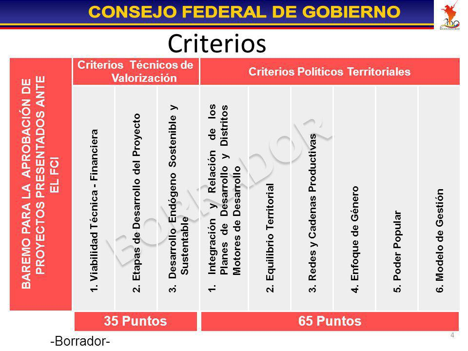 Criterios 35 Puntos 65 Puntos -Borrador-
