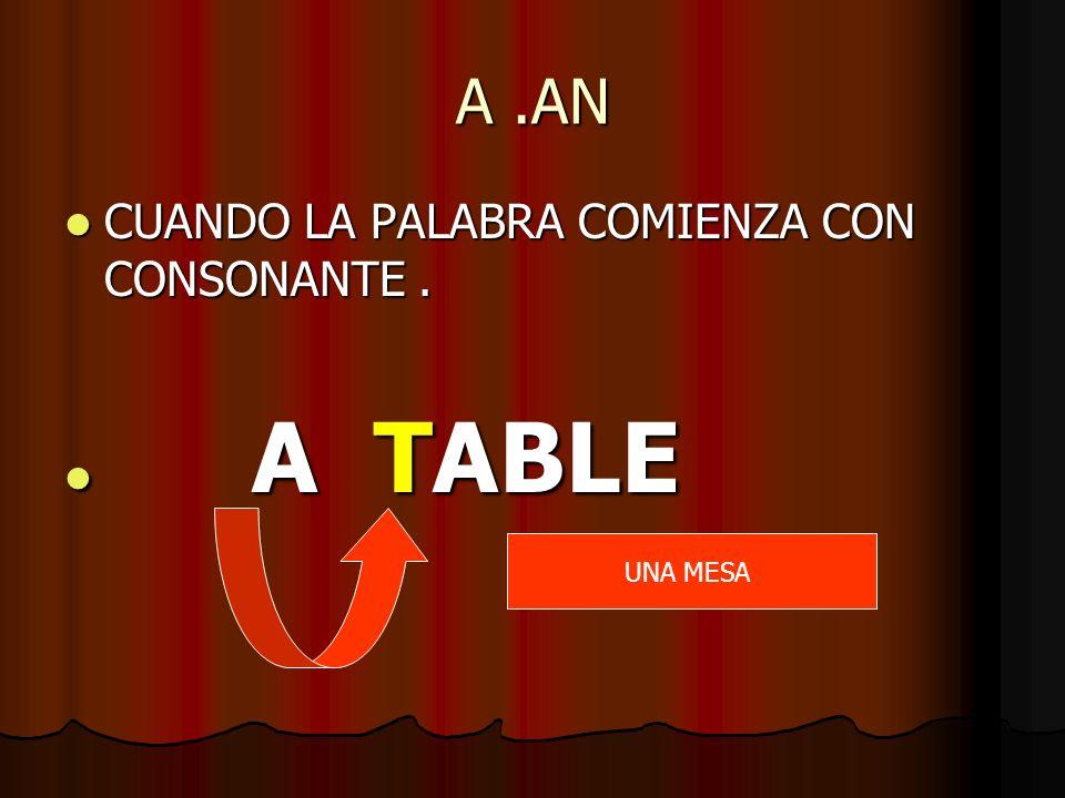 A .AN CUANDO LA PALABRA COMIENZA CON CONSONANTE . A TABLE UNA MESA