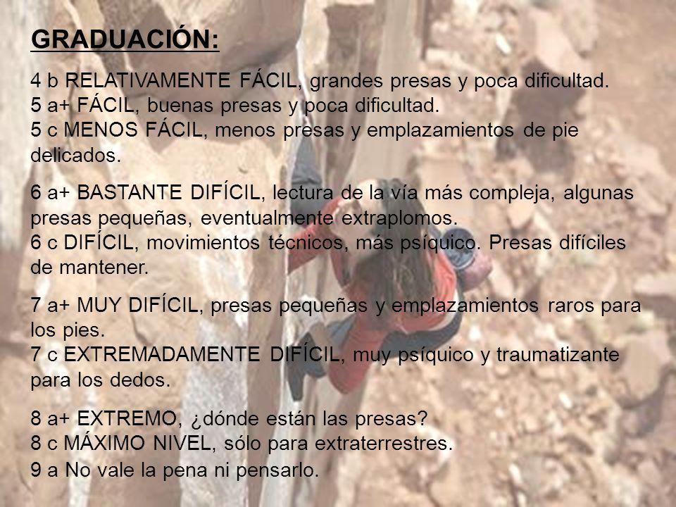 GRADUACIÓN:
