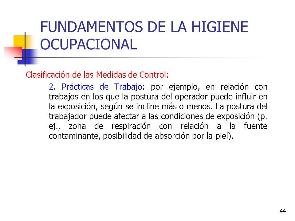 FUNDAMENTOS DE LA HIGIENE OCUPACIONAL
