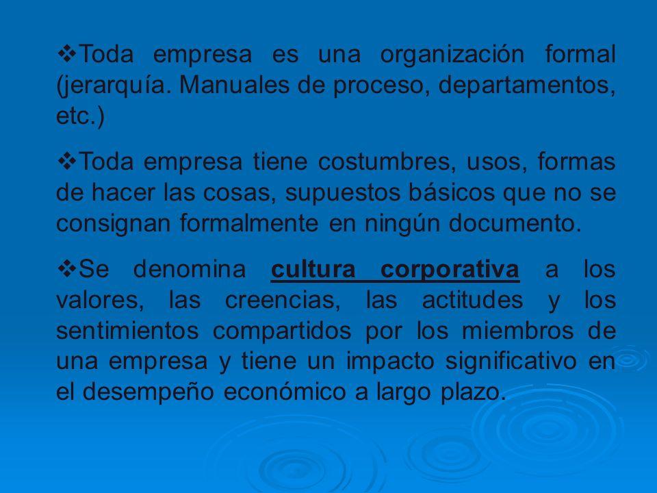 Toda empresa es una organización formal (jerarquía