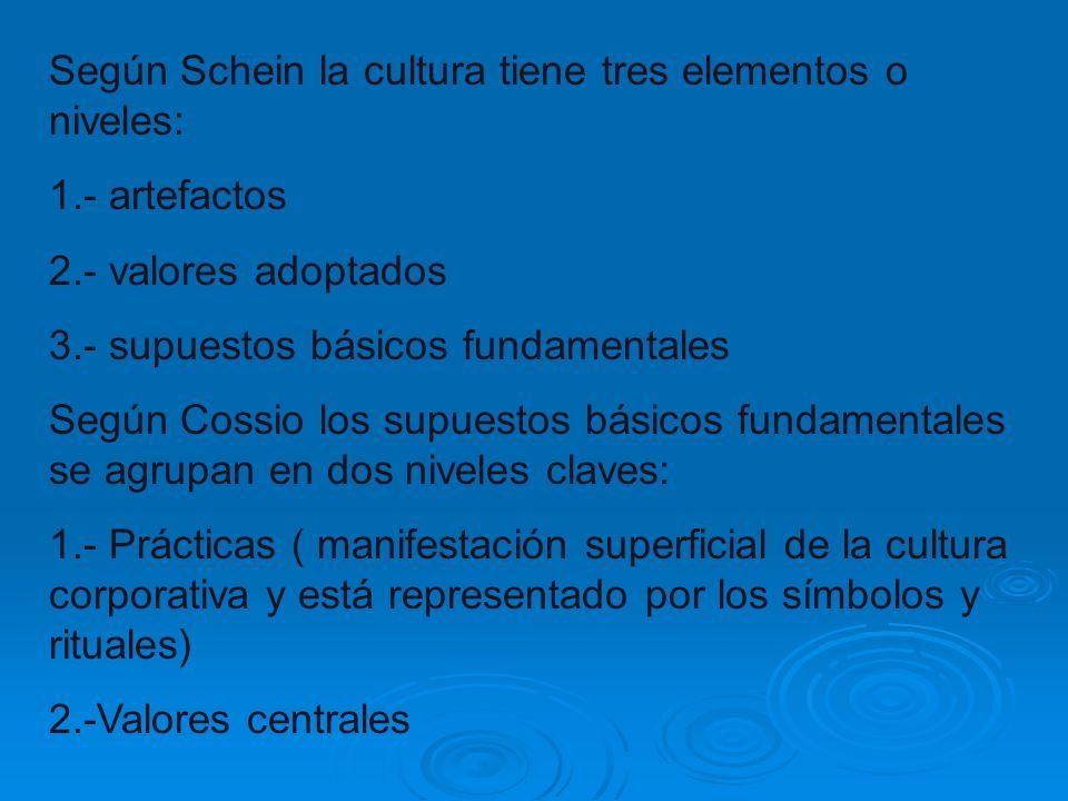 Según Schein la cultura tiene tres elementos o niveles: