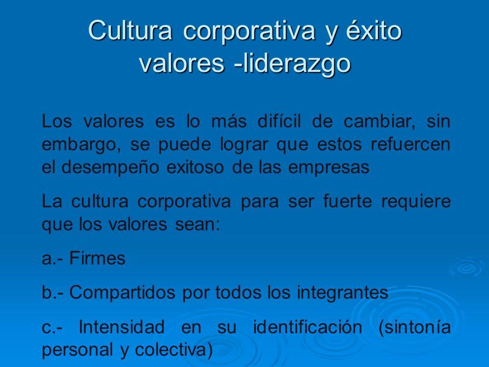 Cultura corporativa y éxito valores -liderazgo