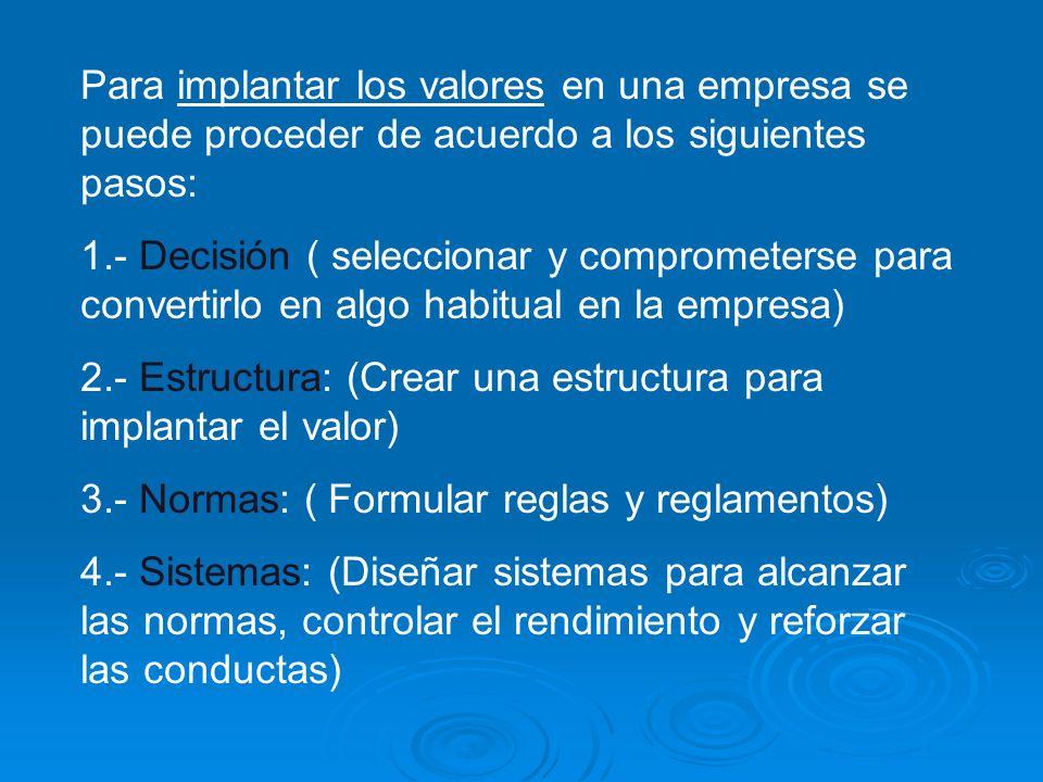 Para implantar los valores en una empresa se puede proceder de acuerdo a los siguientes pasos: