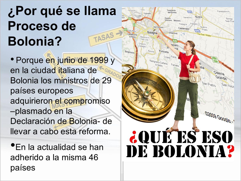 ¿Por qué se llama Proceso de Bolonia