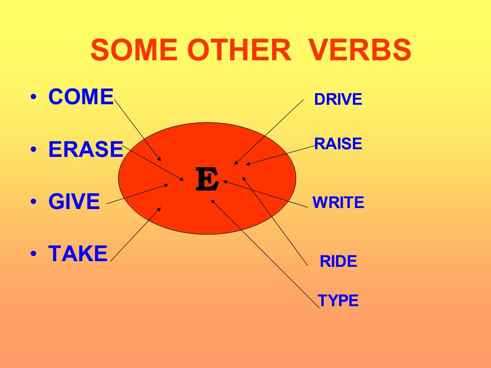 SOME OTHER VERBS COME ERASE GIVE TAKE DRIVE RAISE WRITE RIDE TYPE E