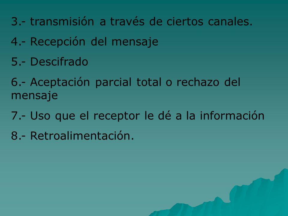 3.- transmisión a través de ciertos canales.