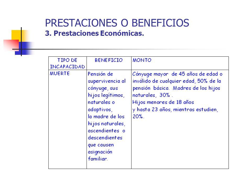 PRESTACIONES O BENEFICIOS 3. Prestaciones Económicas.