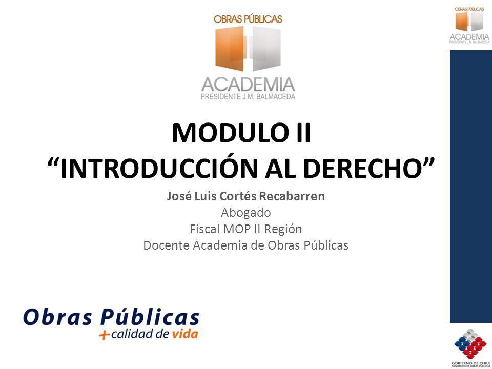 MODULO II INTRODUCCIÓN AL DERECHO