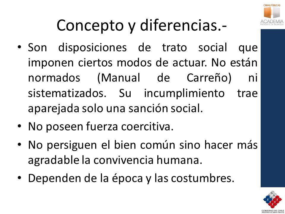 Concepto y diferencias.-