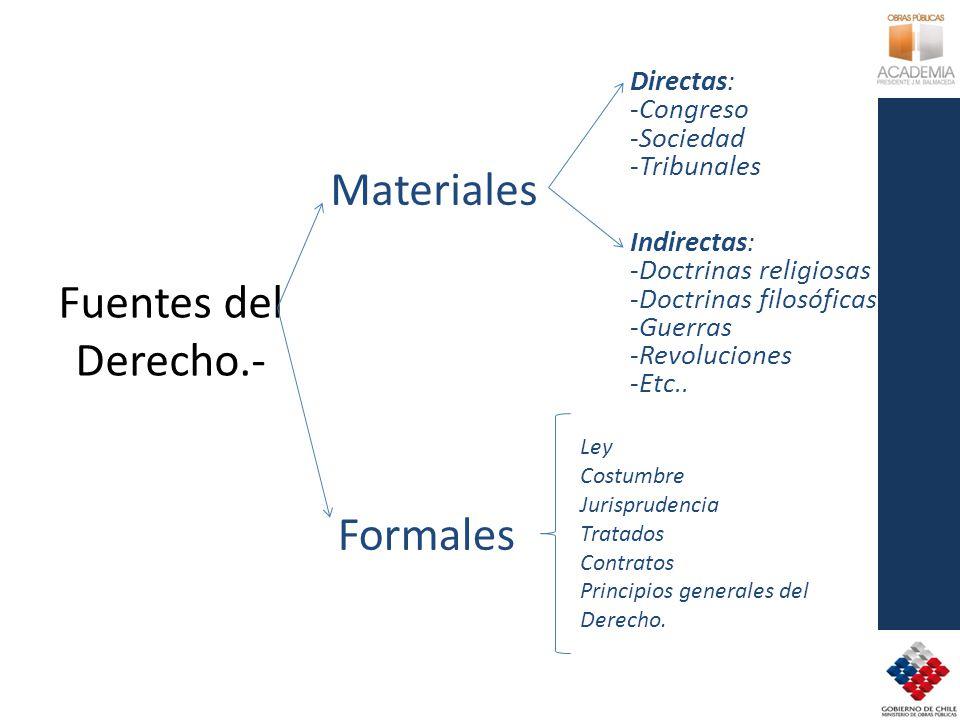 Materiales Fuentes del Derecho.- Formales Directas: Congreso Sociedad
