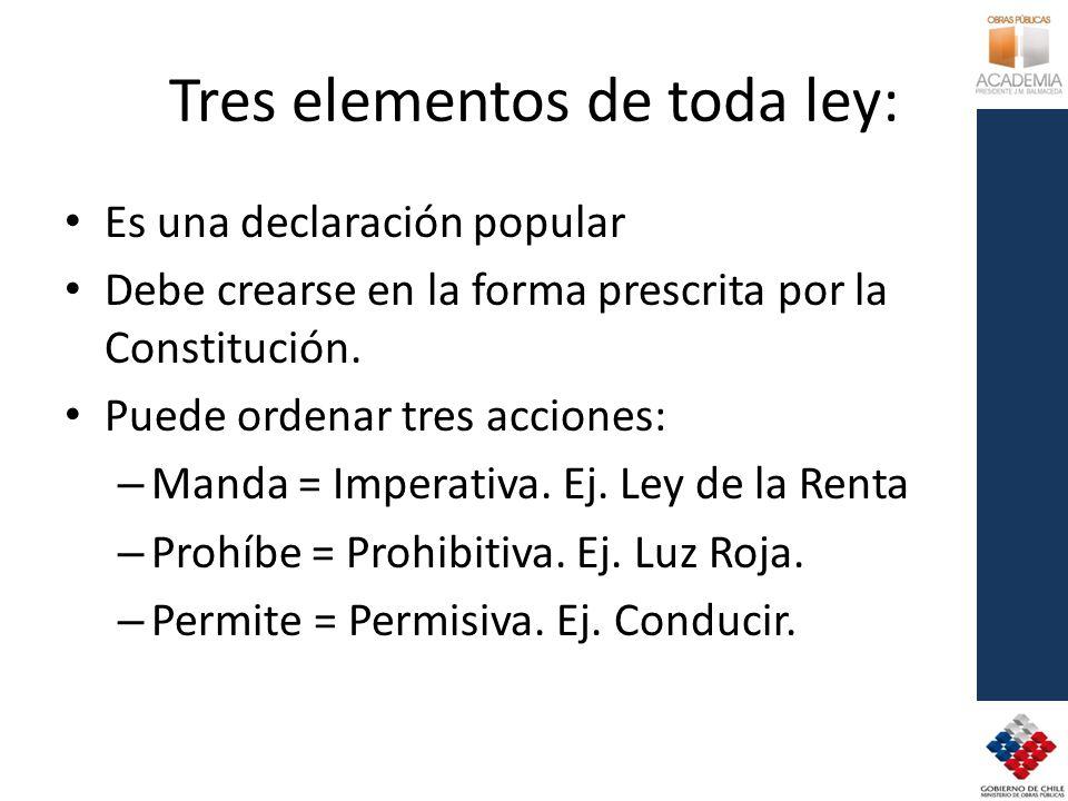 Tres elementos de toda ley: