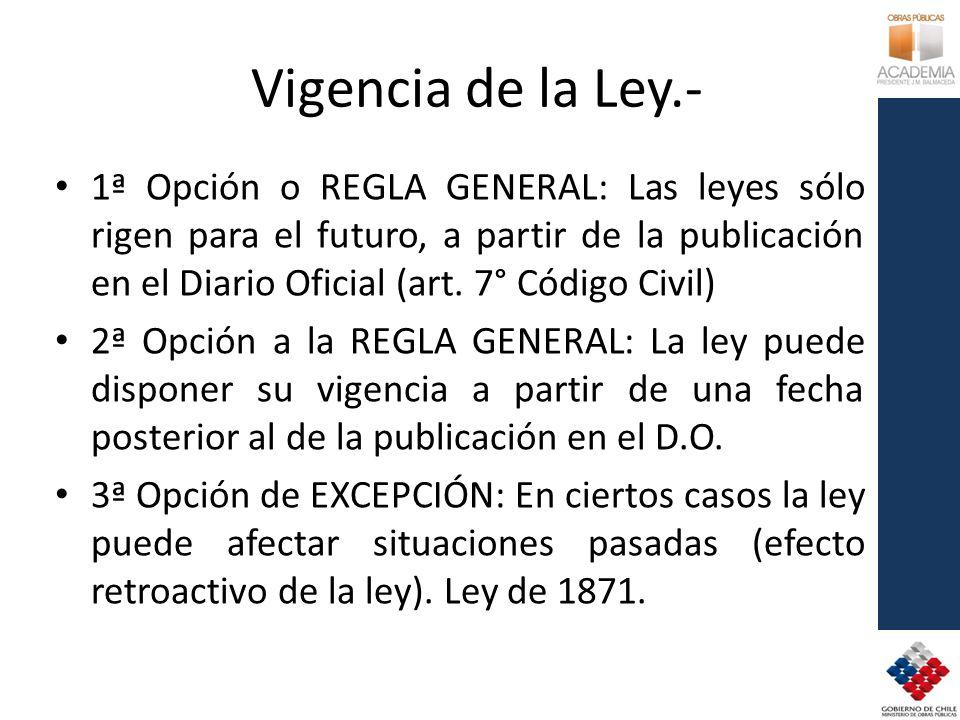 Vigencia de la Ley.-