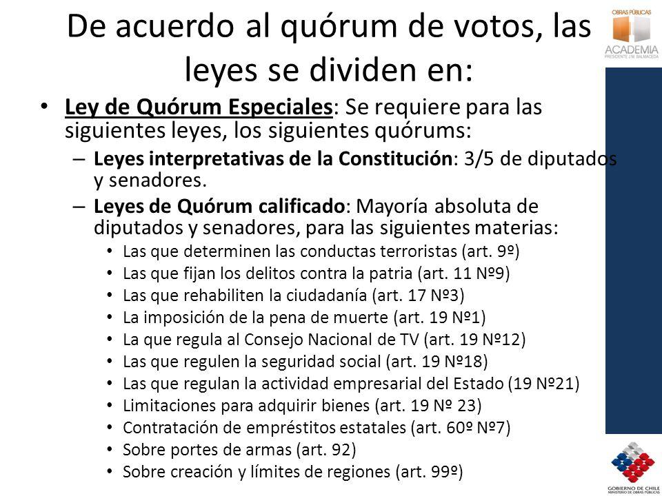 De acuerdo al quórum de votos, las leyes se dividen en: