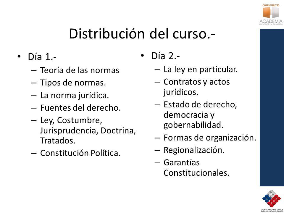 Distribución del curso.-