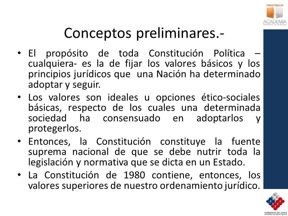 Conceptos preliminares.-