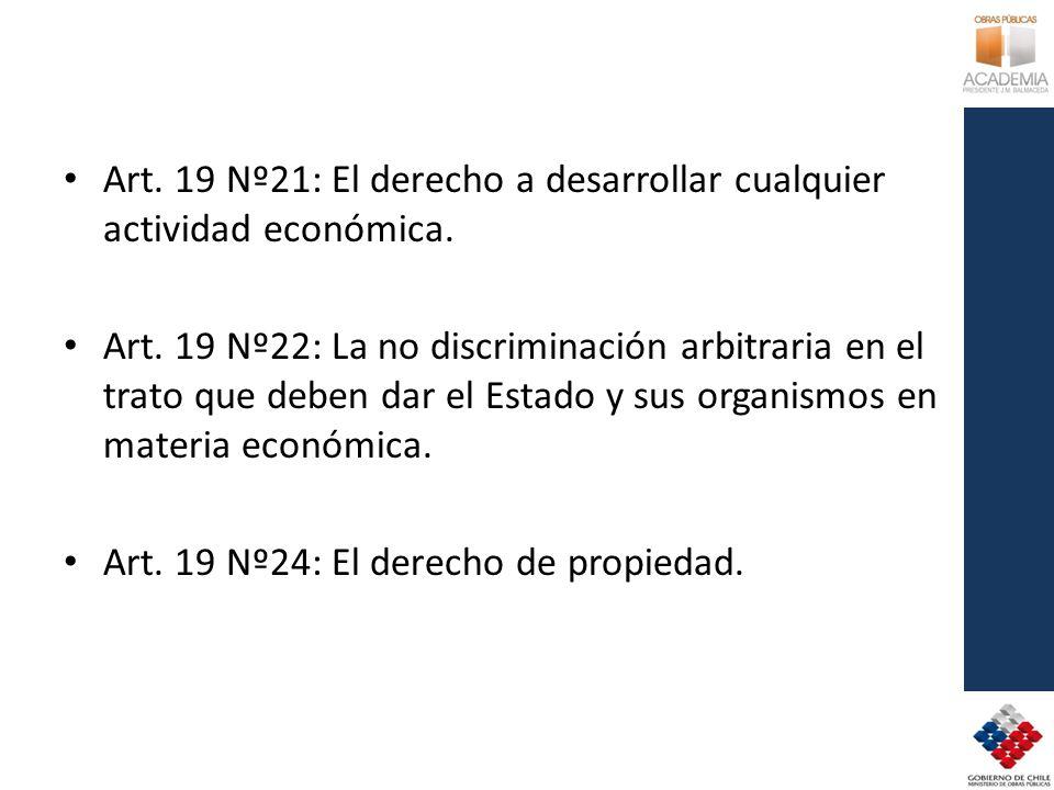 Art. 19 Nº21: El derecho a desarrollar cualquier actividad económica.